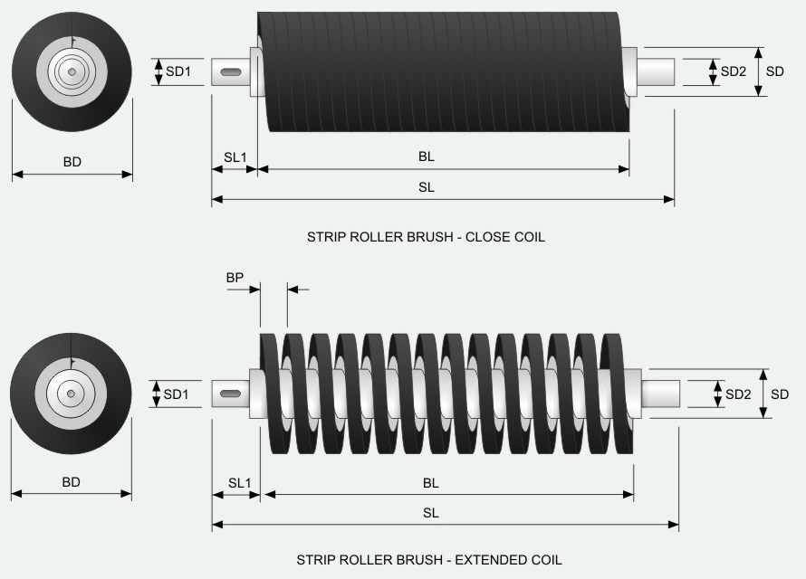 Solar Pannel Cleaning Cylinder Brush drawing